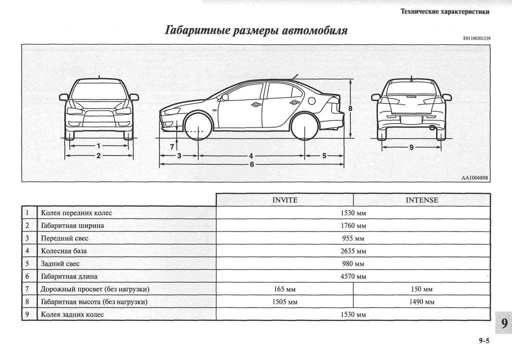 https://lancerx.ru/images/Rukovodstvo_MLX/11-05.jpg