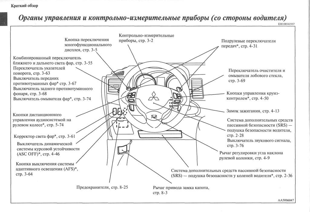 http://lancerx.ru/images/Rukovodstvo_MLX/01-04.jpg