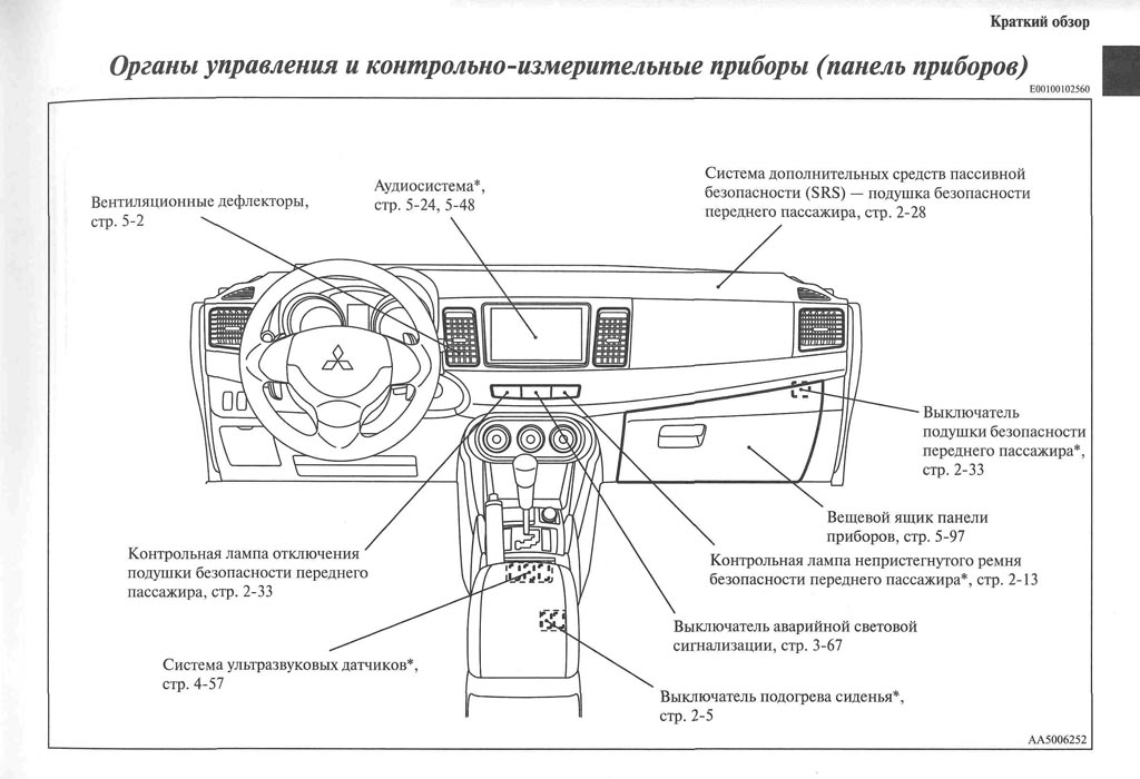 http://lancerx.ru/images/Rukovodstvo_MLX/01-05.jpg