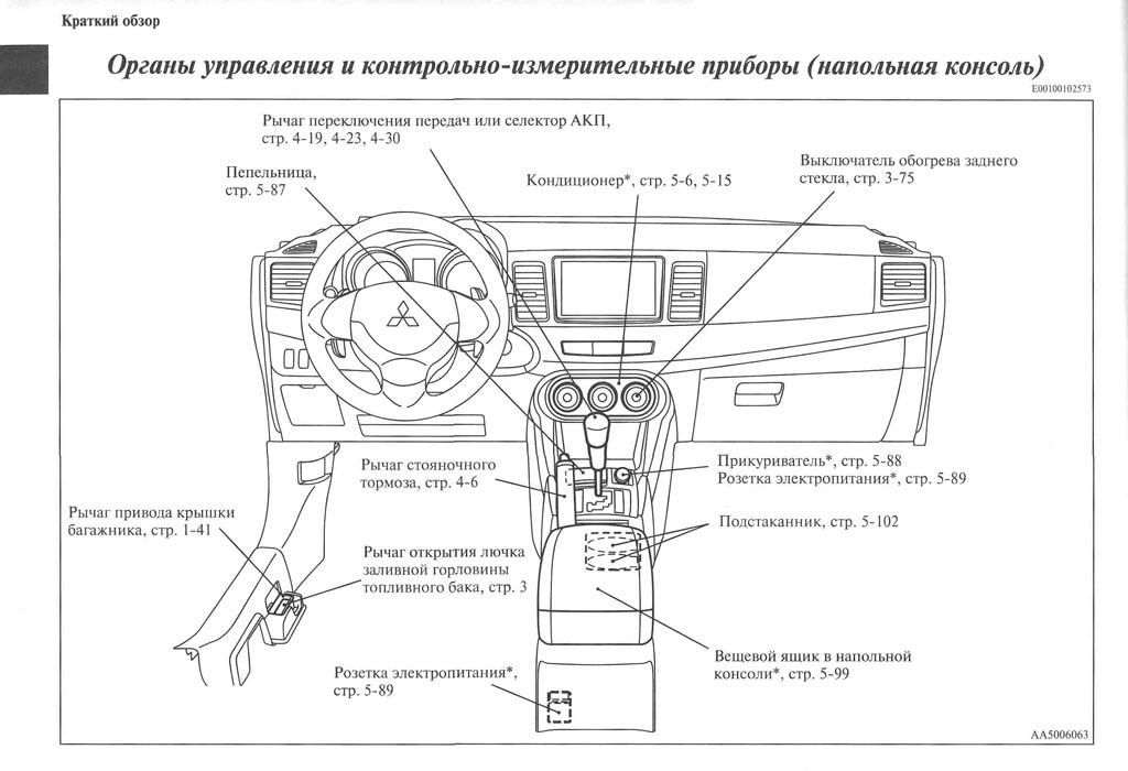 http://lancerx.ru/images/Rukovodstvo_MLX/01-06.jpg