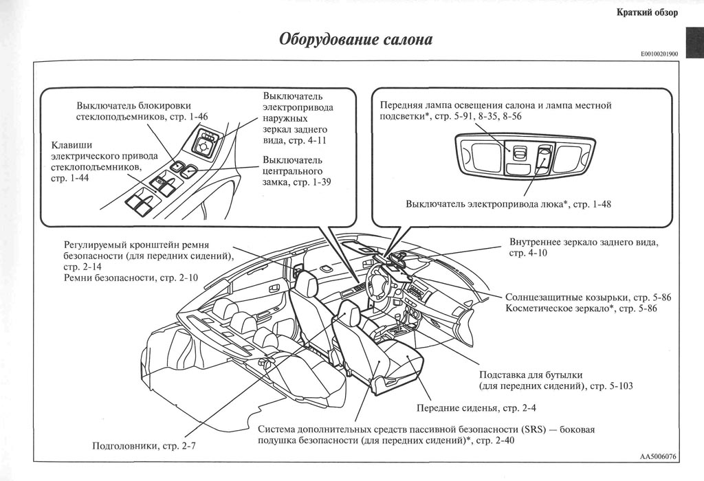 http://lancerx.ru/images/Rukovodstvo_MLX/01-07.jpg