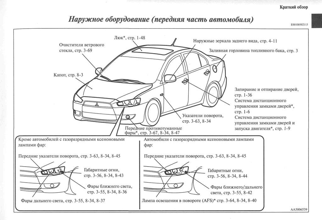 http://lancerx.ru/images/Rukovodstvo_MLX/01-11.jpg