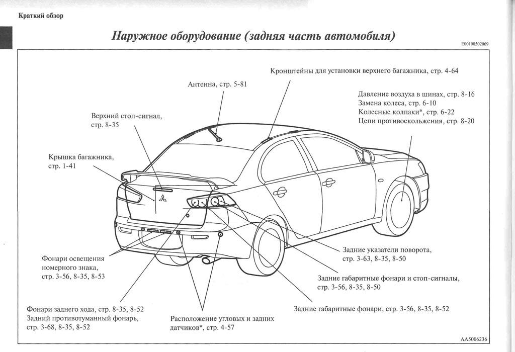 http://lancerx.ru/images/Rukovodstvo_MLX/01-12.jpg