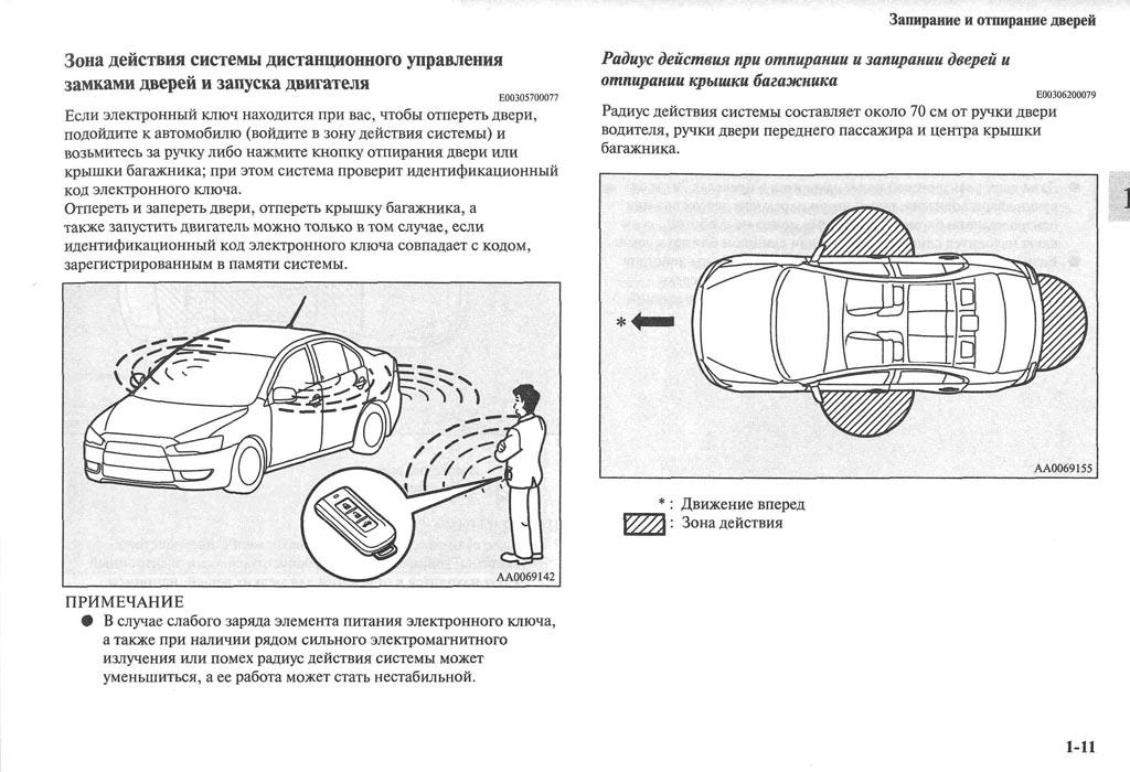 http://lancerx.ru/images/Rukovodstvo_MLX/03-11.jpg