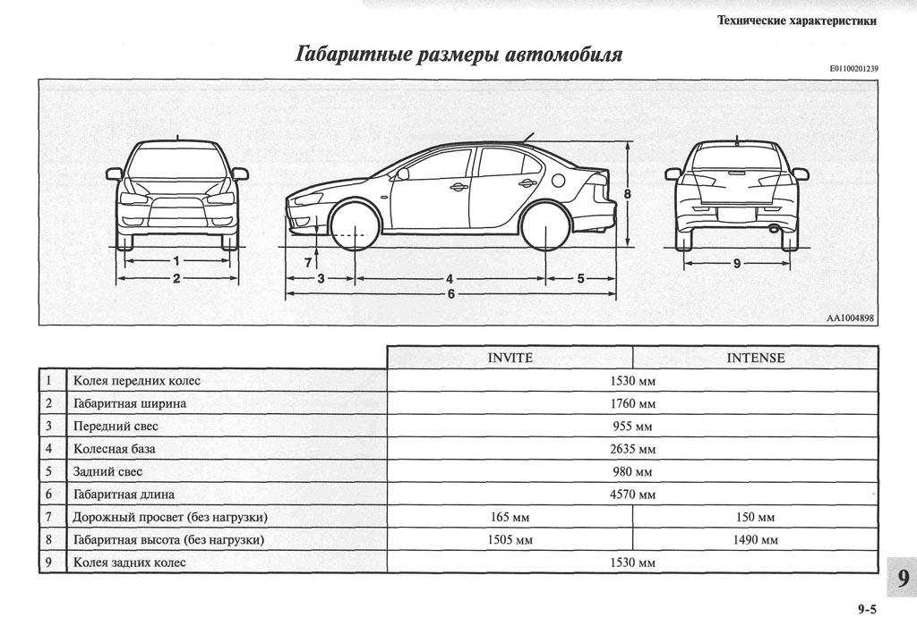 http://lancerx.ru/images/Rukovodstvo_MLX/11-05.jpg