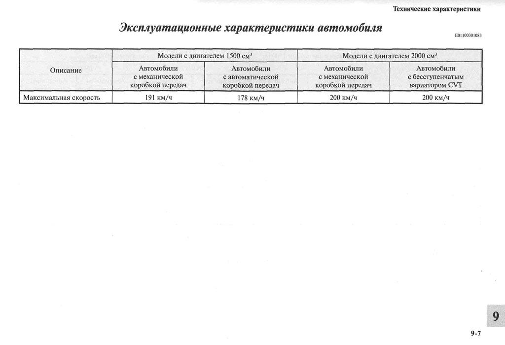 http://lancerx.ru/images/Rukovodstvo_MLX/11-07.jpg