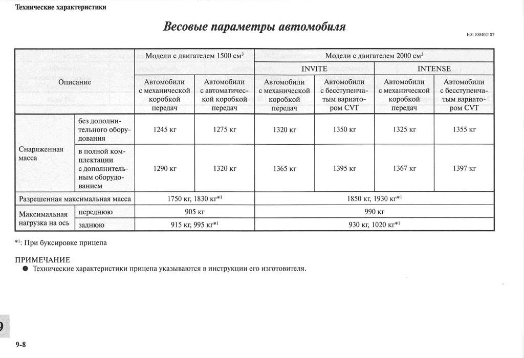 http://lancerx.ru/images/Rukovodstvo_MLX/11-08.jpg