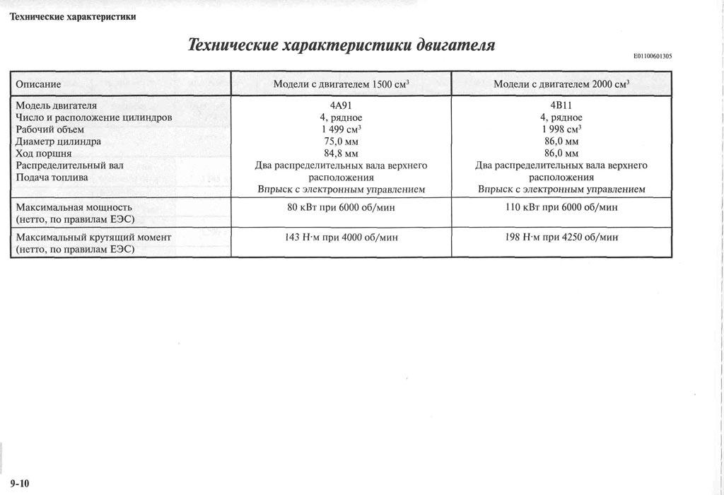 http://lancerx.ru/images/Rukovodstvo_MLX/11-10.jpg