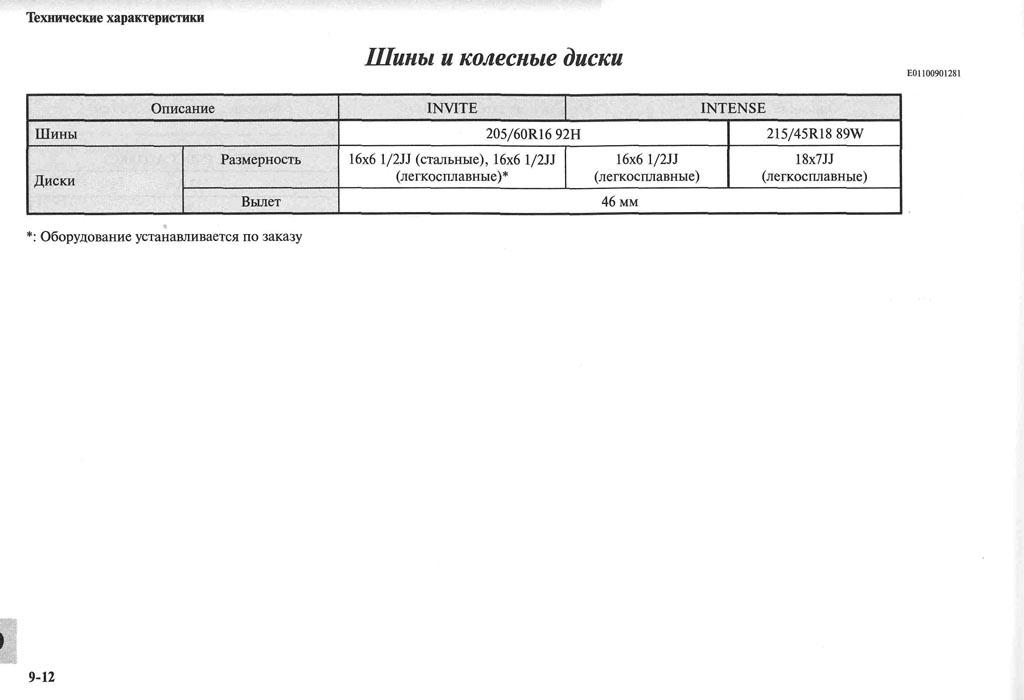 http://lancerx.ru/images/Rukovodstvo_MLX/11-12.jpg